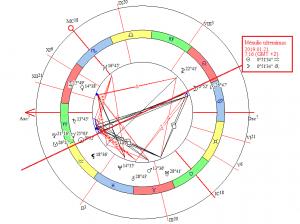 19.01.21. Mėnulio užtemimas